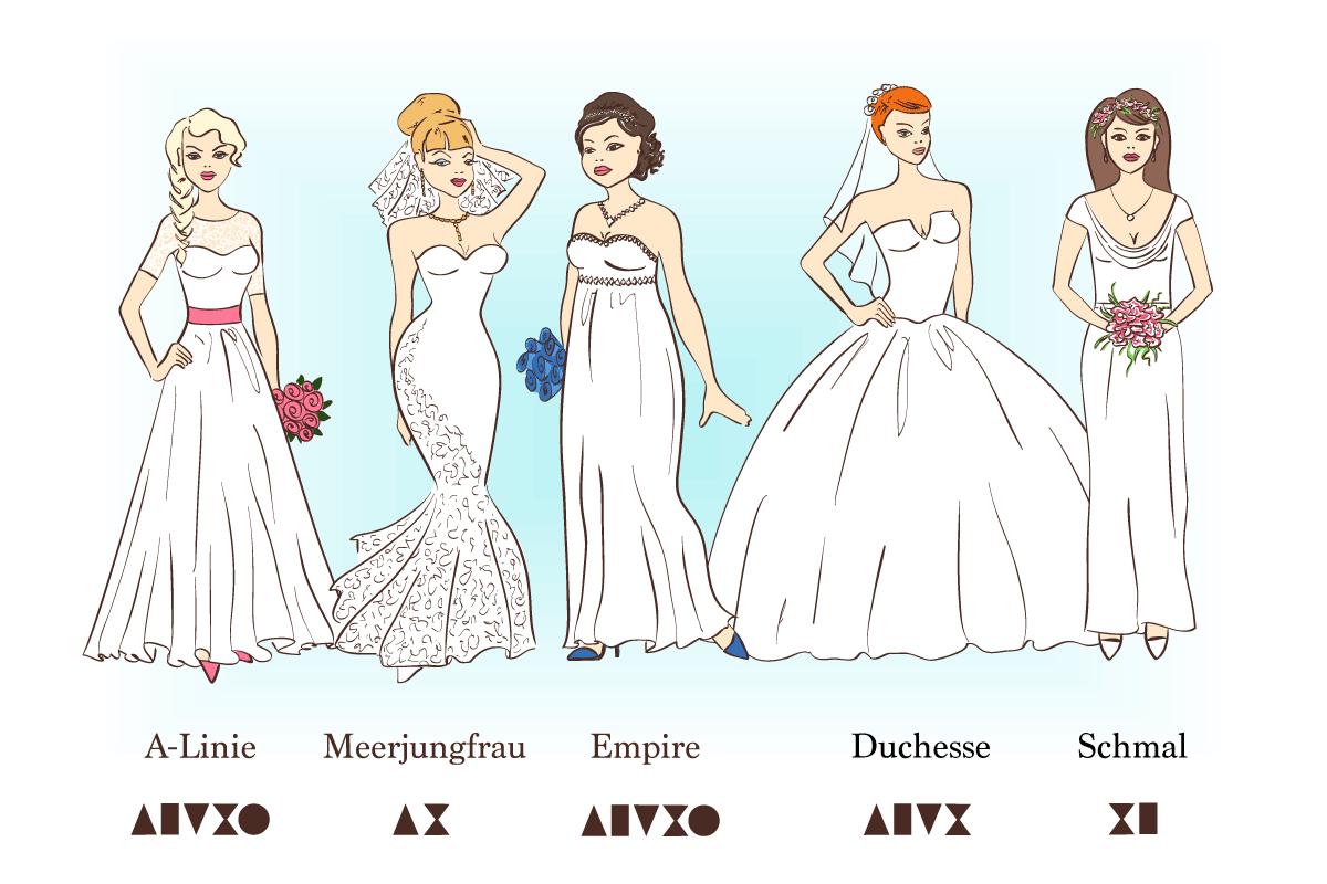 Hochzeitskleid-Typen